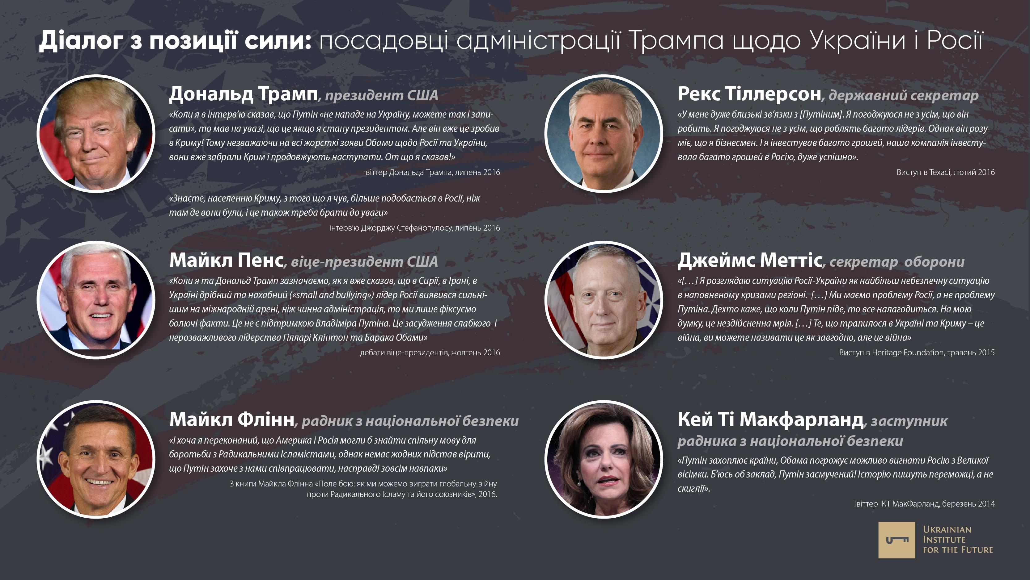 Посадовці адміністрації Трампа щодо України і Росії
