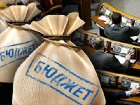 Бюджет України 2017: підсумки І півріччя (doc)